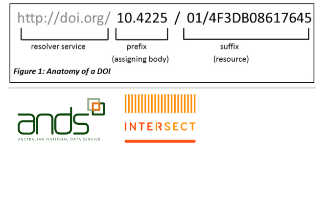 Tech talk DOI - ANDS Intersect